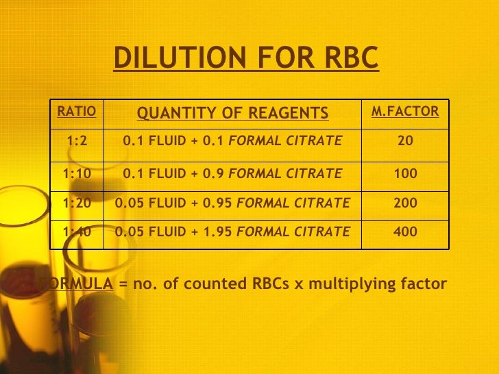how to make a 1 200 dilution