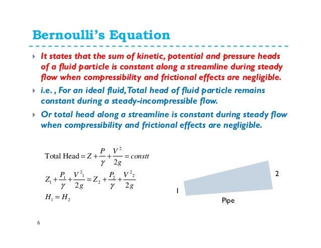 N Molecular Weight Fluid dynamic