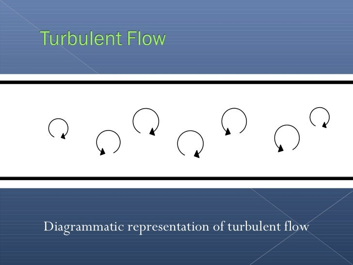 what happened to the fluid flow rate as the radius of the flow tube was increased When a fluid flows at a constant rate in a pipe or duct, the mass flow rate must be the same at all  for the system shown the mass flow rate at (1), (2).