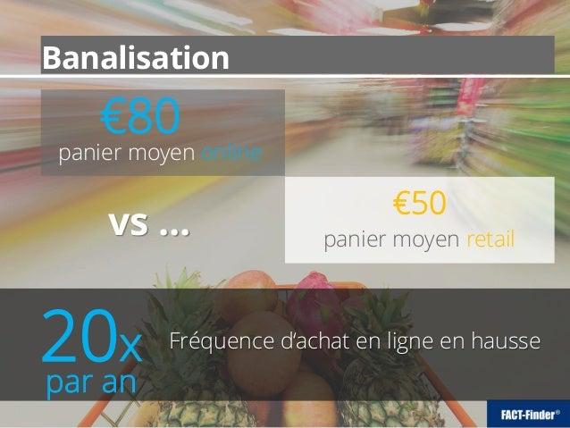 Banalisation panier moyen online vs ... panier moyen retail €80 €50 Fréquence d'achat en ligne en hausse 20x par an