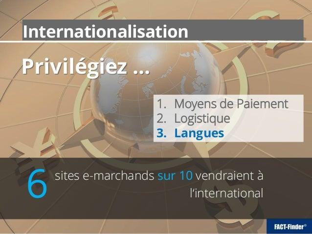 Internationalisation sites e-marchands sur 10 vendraient à l'international 1. Moyens de Paiement 2. Logistique 3. Langues ...