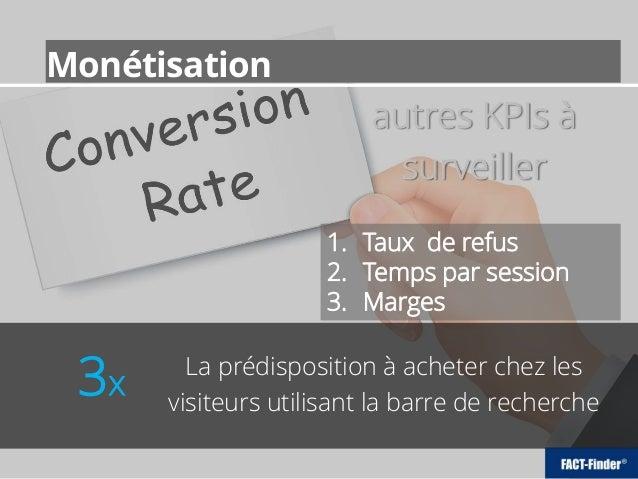 Monétisation La prédisposition à acheter chez les visiteurs utilisant la barre de recherche 1. Taux de refus 2. Temps par ...
