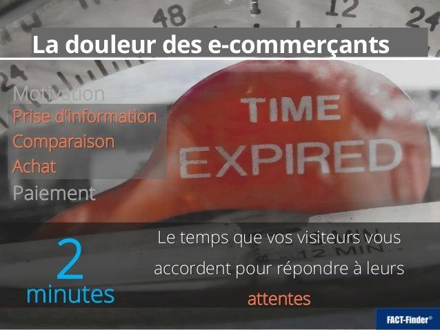La douleur des e-commerçants Le temps que vos visiteurs vous accordent pour répondre à leurs attentes 2 Motivation Prise d...