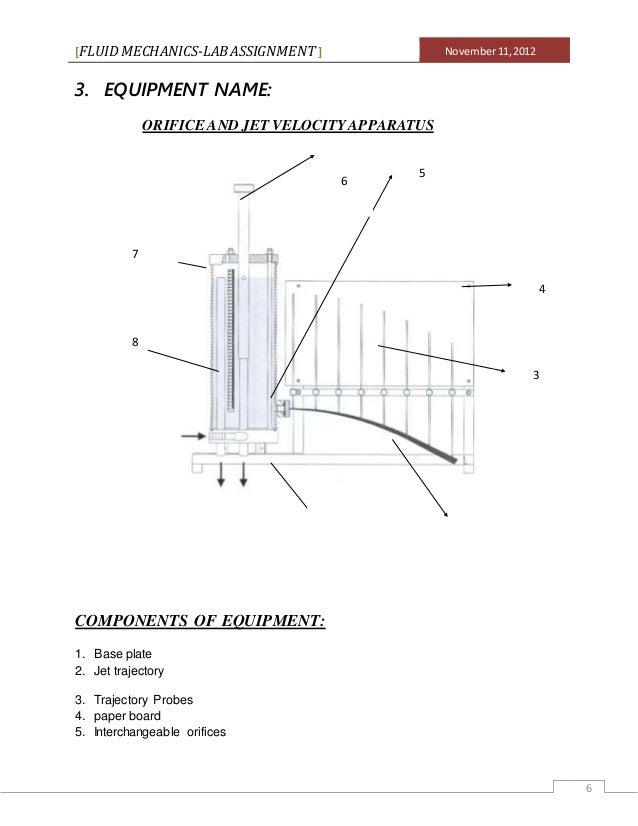 fluid mechanics lab report Me332 fluid mechanics laboratory (part i) mihir sen department of aerospace and mechanical engineering university of notre dame notre dame, in 46556.