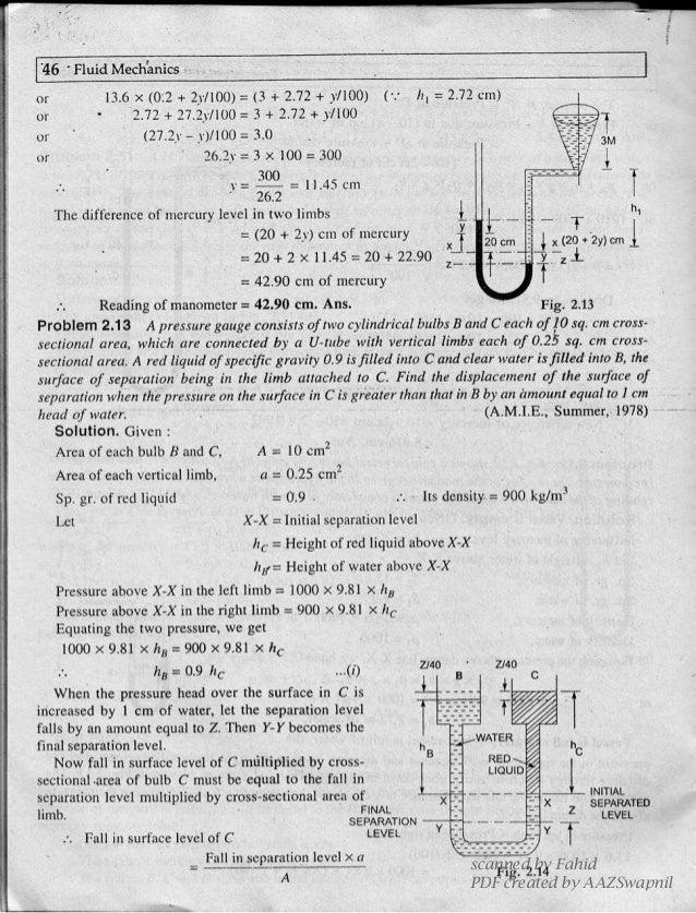 Fluid mechanics and hydraulic machines by R.K.BANSAL