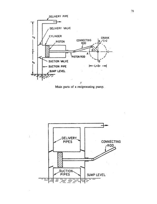 fluid mechanics lab manual fluid mechanics lab manual by shah alam fluid mechanics lab manual 2017