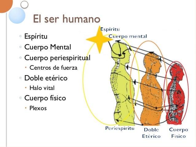 Espíritu y cuerpo mental Espíritu Seres inteligentes e individualizados de la Creación. Cuerpo Mental Cuerpo envoltorio su...
