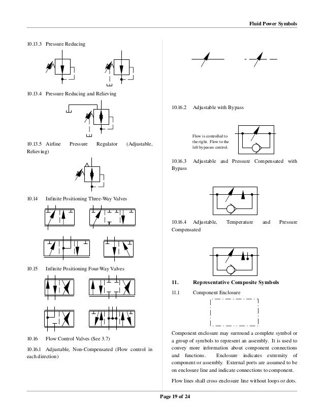 Fluid Power Graphic Symbols
