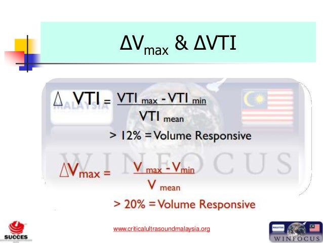 www.criticalultrasoundmalaysia.org ΔVmax & ΔVTI