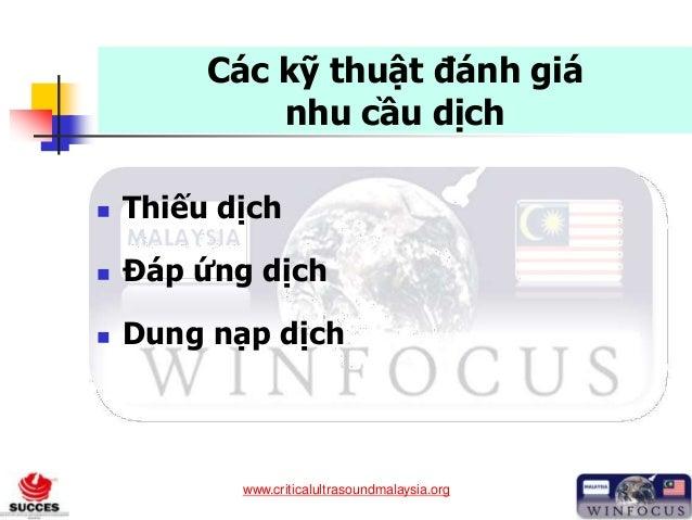 www.criticalultrasoundmalaysia.org Các kỹ thuật đánh giá nhu cầu dịch  Thiếu dịch  Đáp ứng dịch  Dung nạp dịch