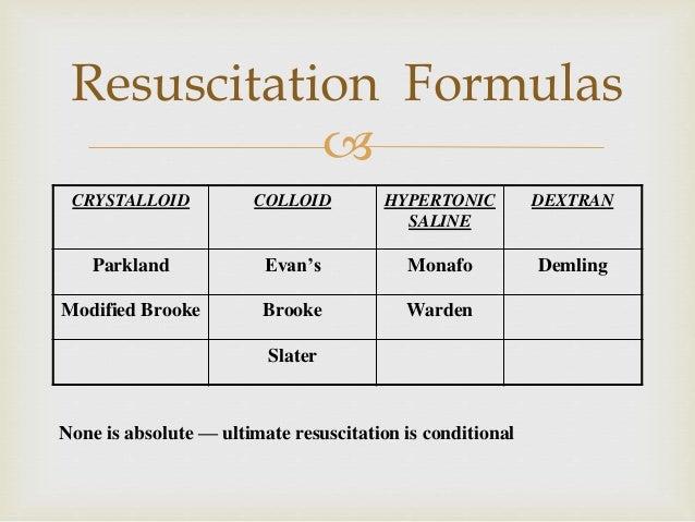 Fluid Resuscitation In Burn Harsh Amin Plastic