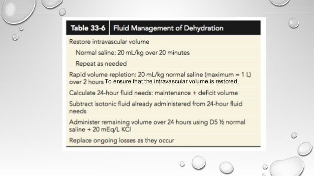Fluids And Electrolytes Therapy In Paediatric Surgery
