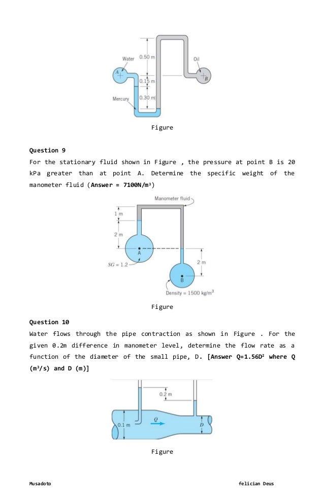 Fluid mechanics …