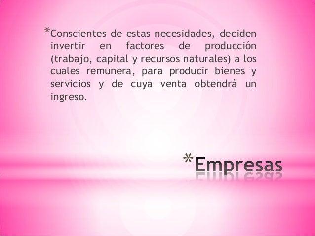 * *Conscientes de estas necesidades, deciden invertir en factores de producción (trabajo, capital y recursos naturales) a ...