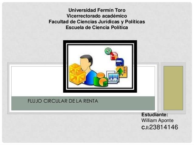 Universidad Fermín Toro Vicerrectorado académico Facultad de Ciencias Jurídicas y Políticas Escuela de Ciencia Política Es...