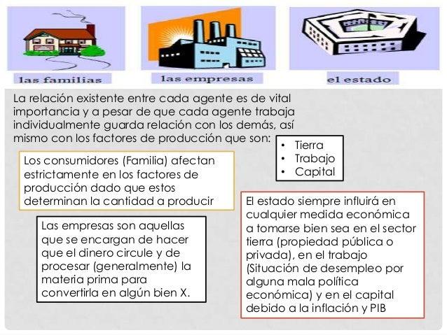 FLUJO REAL Y MONETARIO EN LA MACROECONOMÍA El flujo real en la macroeconomía se encuentra en la suma de las decisiones de ...