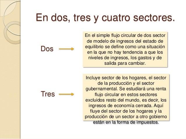 En dos, tres y cuatro sectores. Dos  Tres  En el simple flujo circular de dos sector de modelo de ingresos del estado de e...