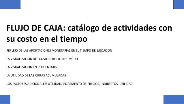 FLUJO DE CAJA: cat�logo de actividades con su costo en el tiempo REFLEJO DE LAS APORTACIONES MONETARIAS EN EL TIEMPO DE EJ...