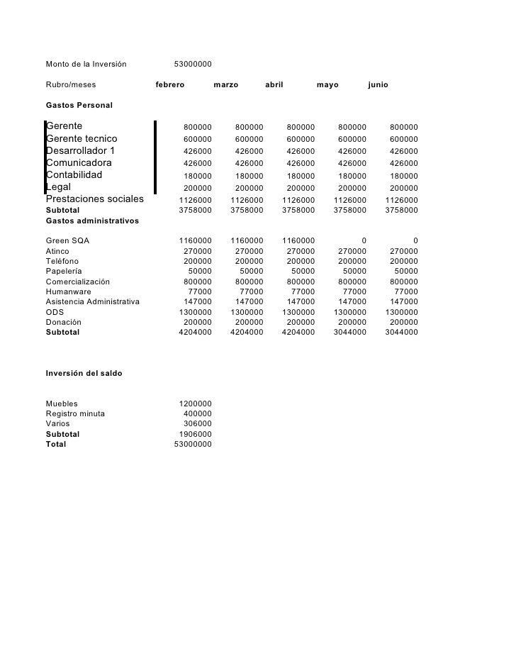 Monto de la Inversión           53000000  Rubro/meses                 febrero        marzo        abril         mayo      ...