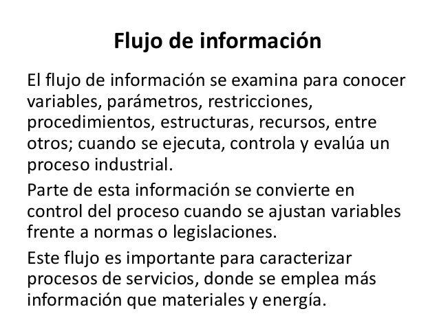 El flujo de información se examina para conocer variables, parámetros, restricciones, procedimientos, estructuras, recurso...