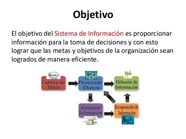 El objetivo del Sistema de Información es proporcionar información para la toma de decisiones y con esto lograr que las me...