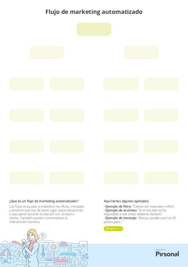 ¿Qué es un flujo de marketing automatizado? Los flujos te ayudan a establecer los filtros, mensajes y acciones que han de ten...
