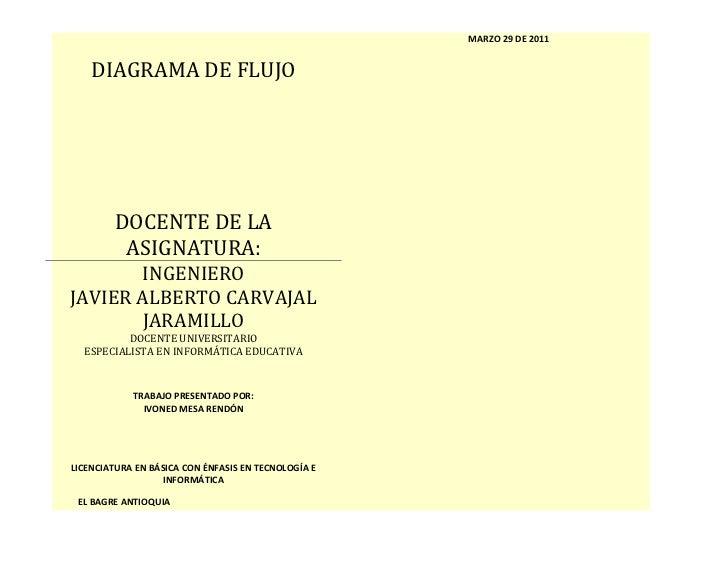 MARZO 29 DE 2011    DIAGRAMA DE FLUJO        DOCENTE DE LA         ASIGNATURA:       INGENIEROJAVIER ALBERTO CARVAJAL     ...