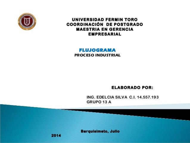 UNIVERSIDAD FERMIN TORO COORDINACIÓN DE POSTGRADO MAESTRIA EN GERENCIA EMPRESARIAL ELABORADO POR: ING. EDELCIA SILVA C.I. ...