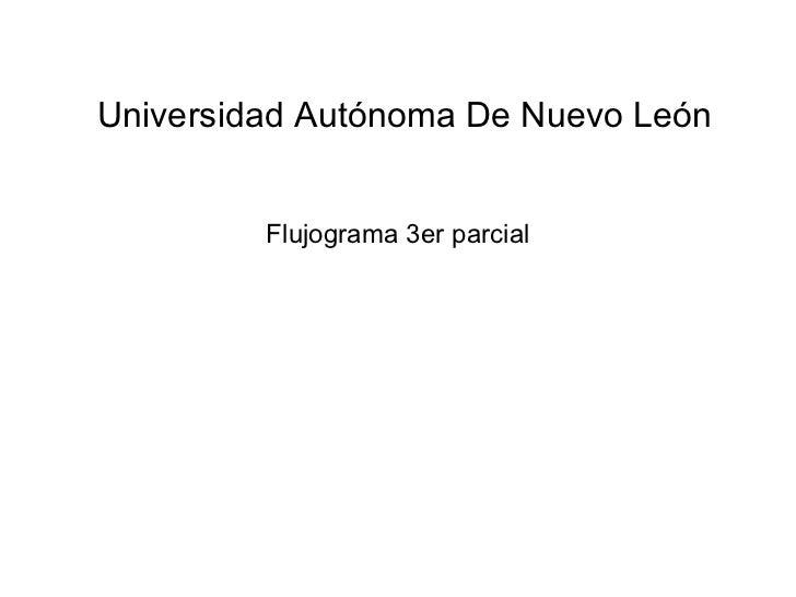 Universidad Autónoma De Nuevo León Flujograma 3er parcial