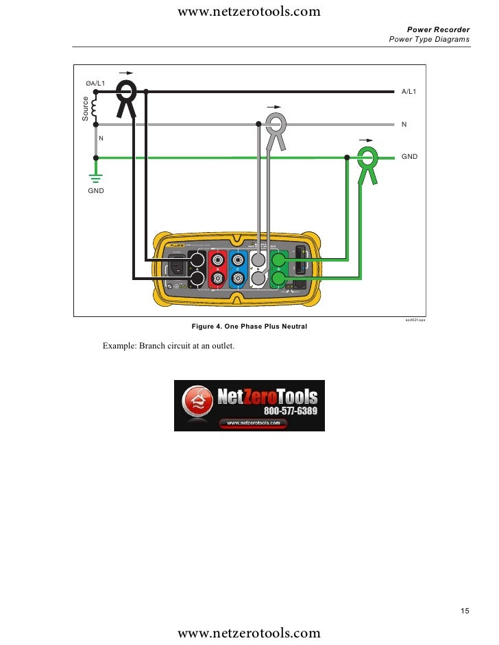 For 1750//B 3 Phase Basic Power Recorder 400 AMP Current Fluke 3140R Clamp