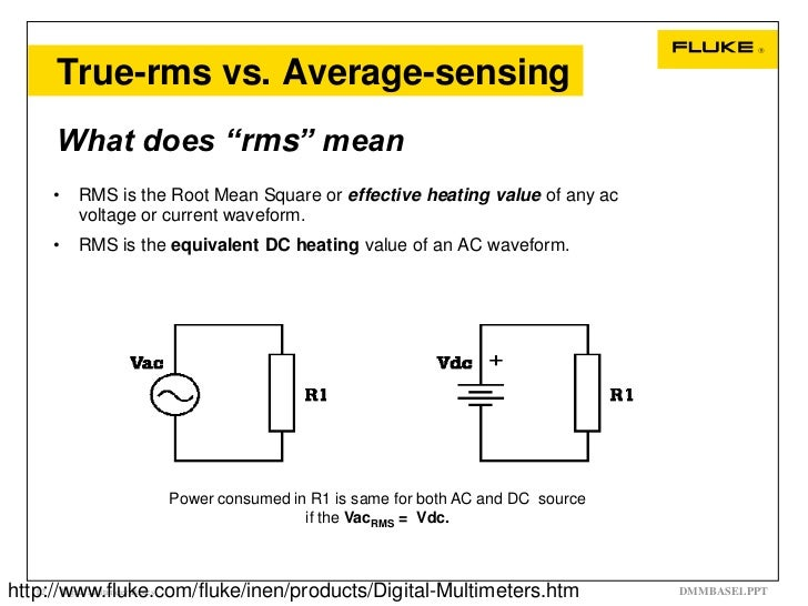 What Does Rms Mean >> Digital Multimeters Basic Guide