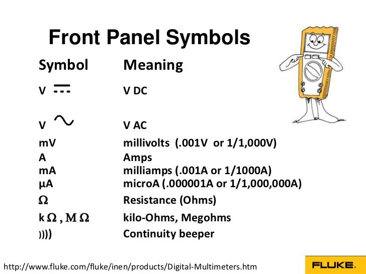 Multimeter Symbols And Meanings : Digital multimeters basic guide