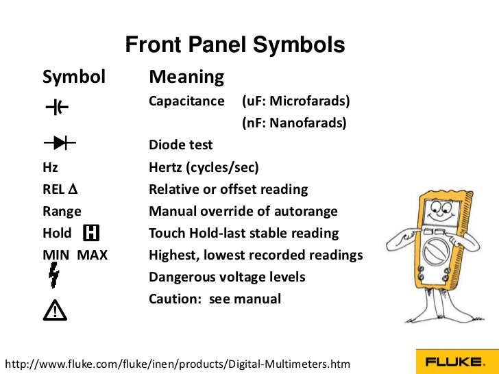 Electrical Meter Symbols Image collections - free symbol and sign ...