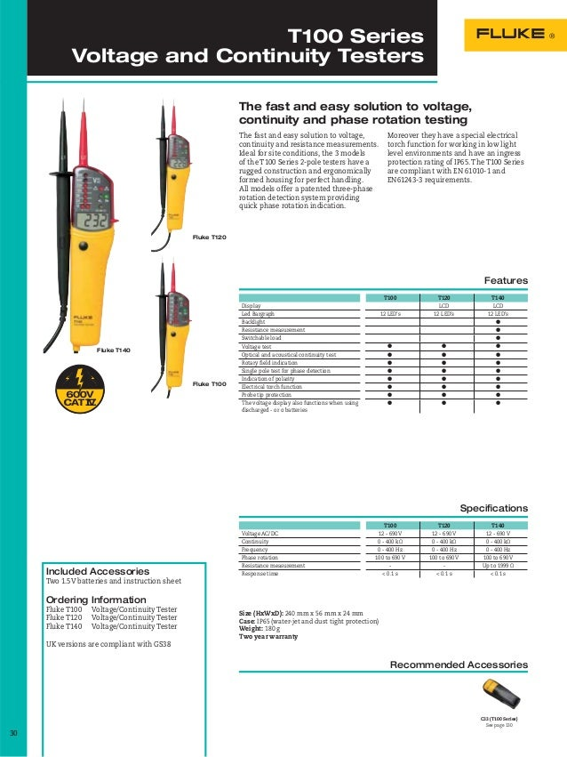 Insulation Testers Clamp Meters Multifunction Testers & Continuity