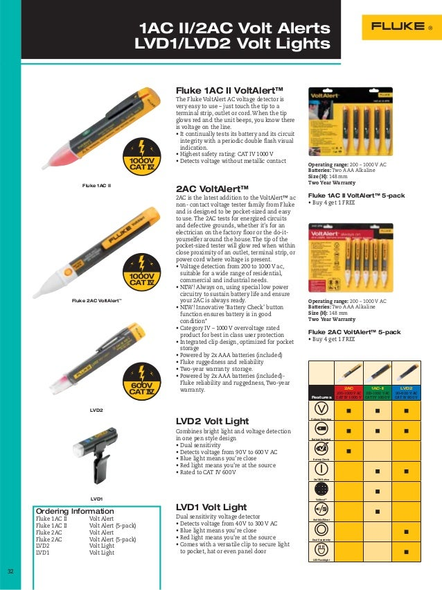 Fluke Corportation Catalogue - PAT Portable Appliance