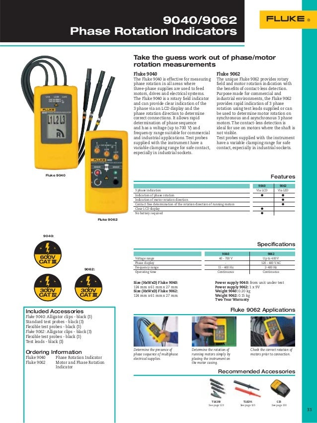 fluke corportation catalogue pat portable appliance testers clamp
