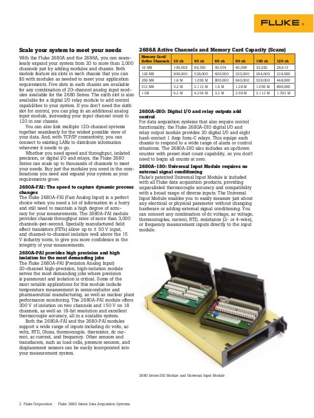 2 Fluke Corporation Fluke 2680 Series Data Acquisition Systems 2686A Active Channels and Memory Card Capacity (Scans) Memo...