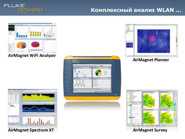 Airmagnet Wifi Analyzer : Определяем причину медленной работы сети в клика