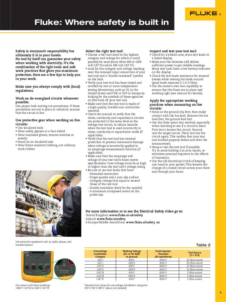 Fluke Megger Kewtech etc Calibration Service of Electrical Multimeter
