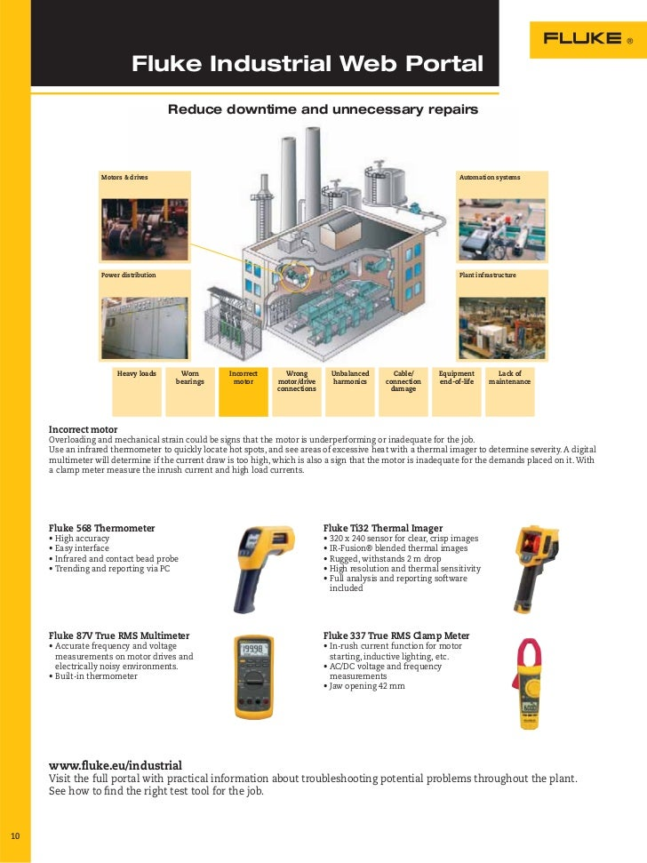 fluke test tools catalog 2010 2011 12 fluke electrical