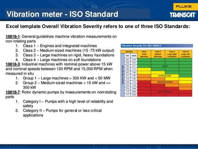 iso 10816 vibration severity standards
