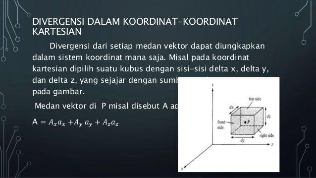 Fluks Listrik, Hukum Gauss, Dan Teorema Divergensi