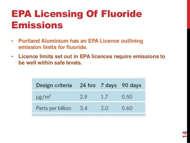 Fluoride As Pollutant In Air Water And Its Impacts On Plants