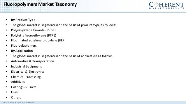 © Coherent market Insights. All Rights Reserved Fluoropolymers Market Taxonomy • By Product Type • The global market is se...