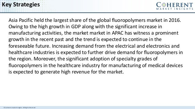 © Coherent market Insights. All Rights Reserved Key Strategies Asia Pacific held the largest share of the global fluoropol...