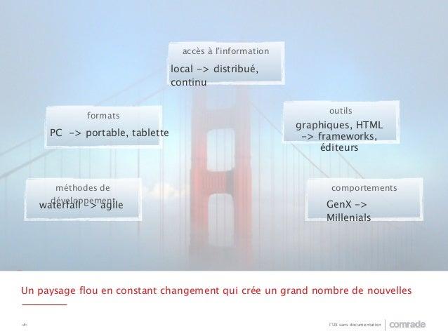 formats  PC -> portable, tablette  méthodes de  wadtéevrefalollp p-e>m aegntile  outils  graphiques, HTML  -> frameworks, ...