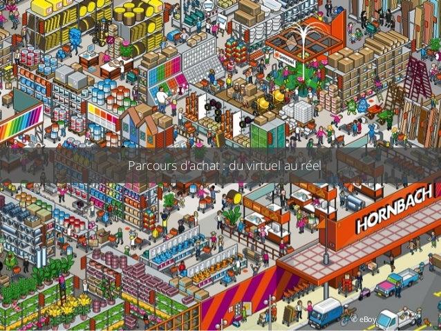 Parcours d'achat : du virtuel au réel  18/11/14 akiani@akiani.fr  Ce document est la propriété d'Akiani et il ne peut être...