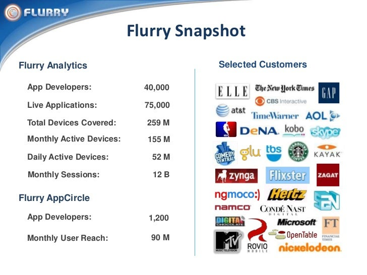 Flurry Presents Apps by the Numbers Slide 2