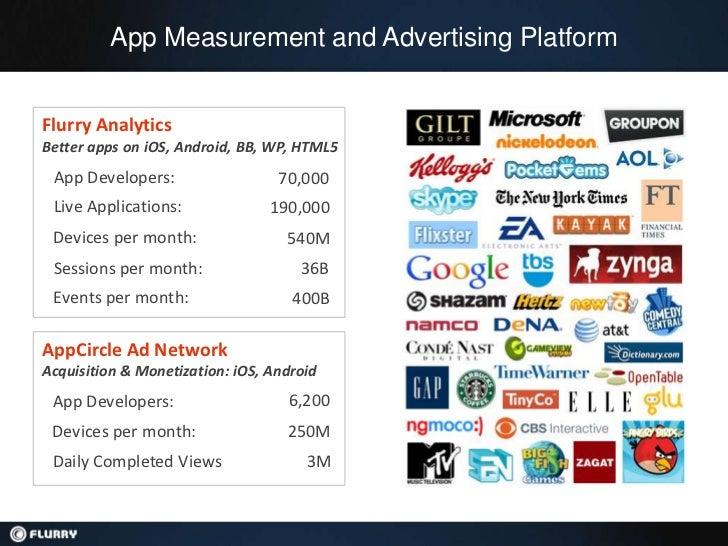 Flurry Mobile App Industry Trends Presentation, Business Insider Mobile Advertising Conference June 2012 Slide 2