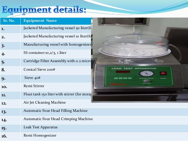 test propionate water retention